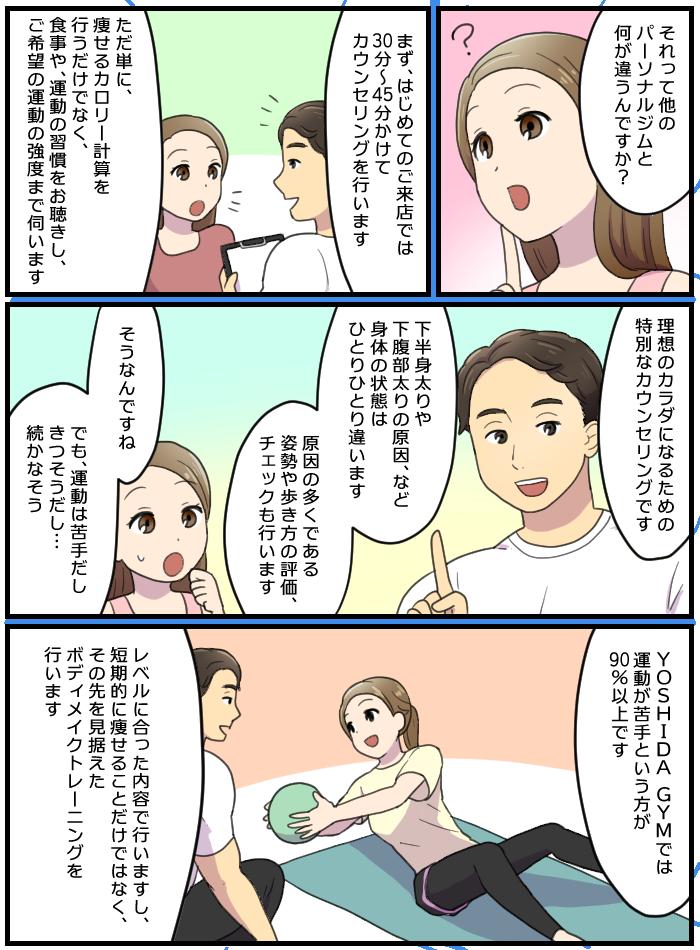 YOSHIDAGYMコミック2